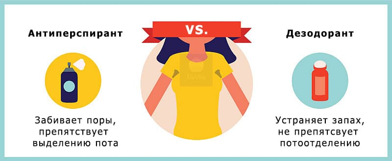 разница между дезодорантом и антиперспирантом